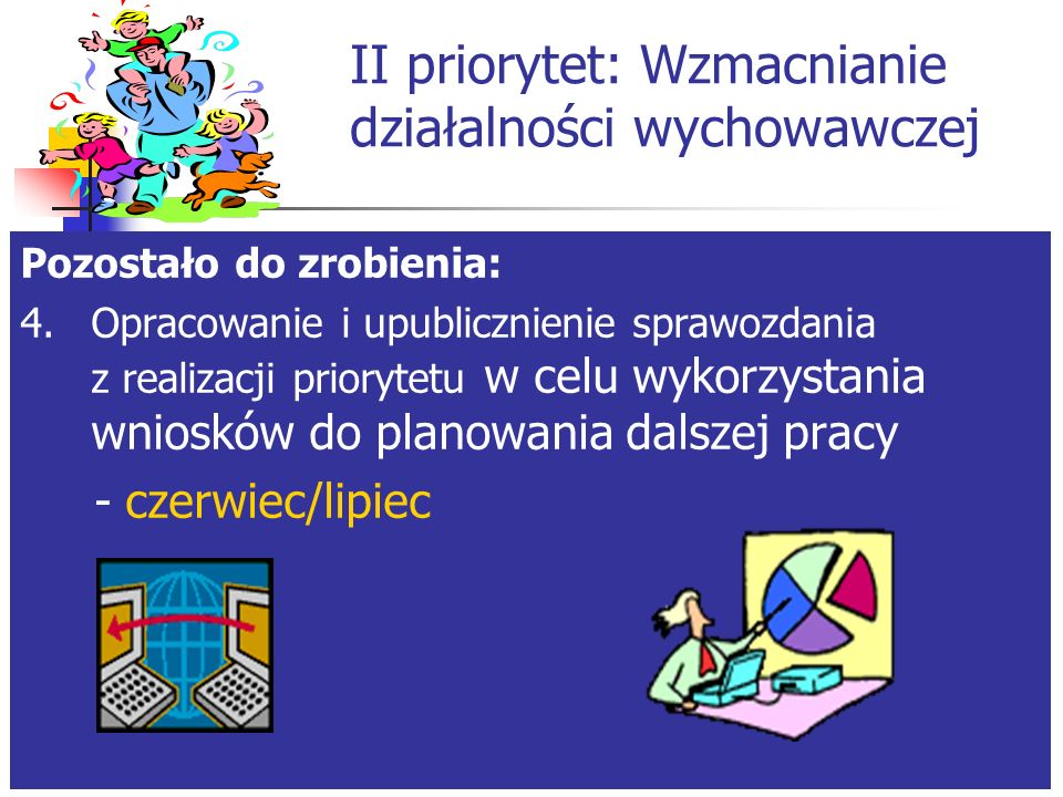 II priorytet: Wzmacnianie działalności wychowawczej Pozostało do zrobienia: 3.