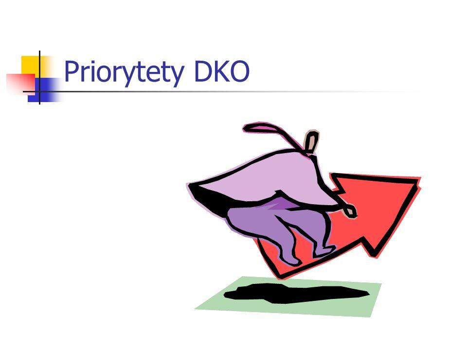 IV priorytet: ocena działań dyrektorów na rzecz organizowania zajęć pozalekcyjnych Pozostało do zrobienia: 1.