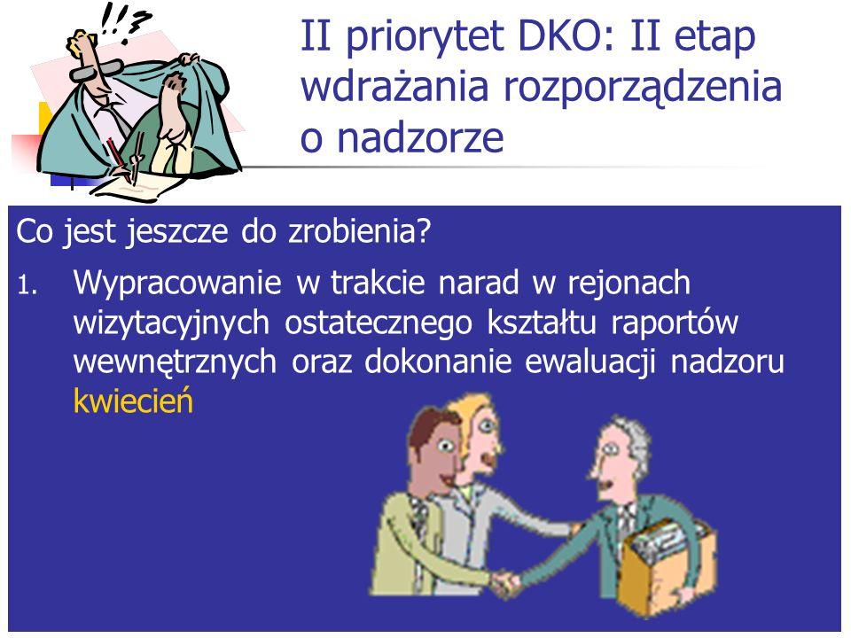 II priorytet DKO: II etap wdrażania rozporządzenia o nadzorze Dotychczasowe działania: 1.