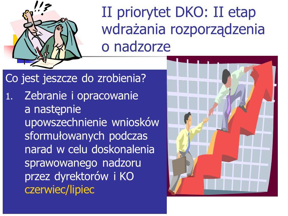 II priorytet DKO: II etap wdrażania rozporządzenia o nadzorze Co jest jeszcze do zrobienia.