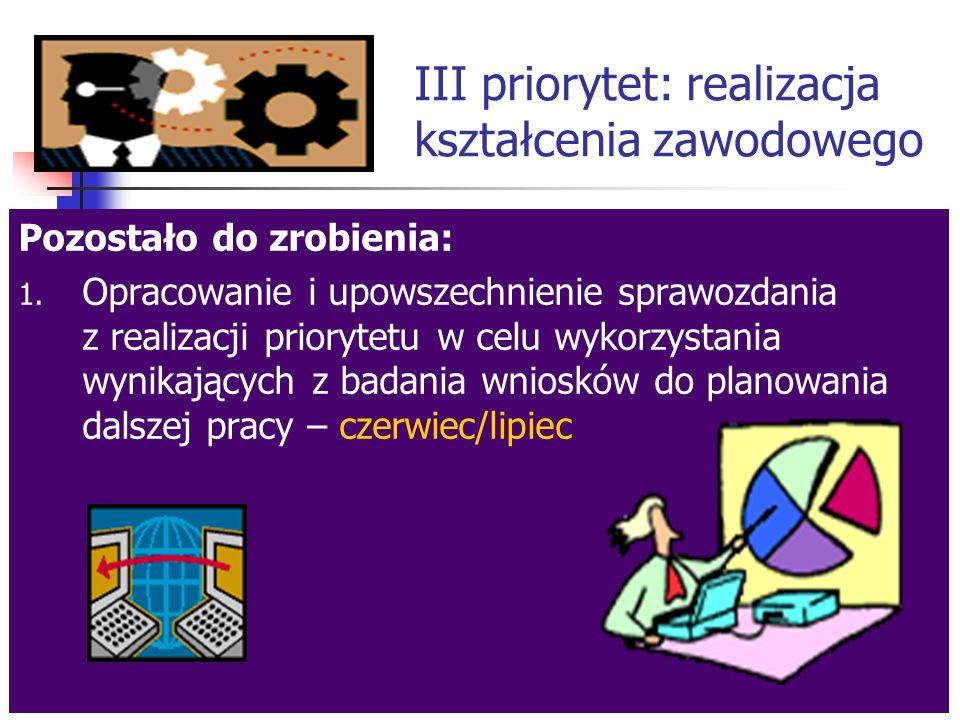III priorytet: realizacja kształcenia zawodowego Pozostało do zrobienia: 1.