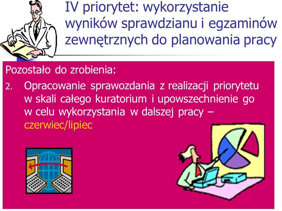 IV priorytet: wykorzystanie wyników sprawdzianu i egzaminów zewnętrznych do planowania pracy Pozostało do zrobienia: 1.