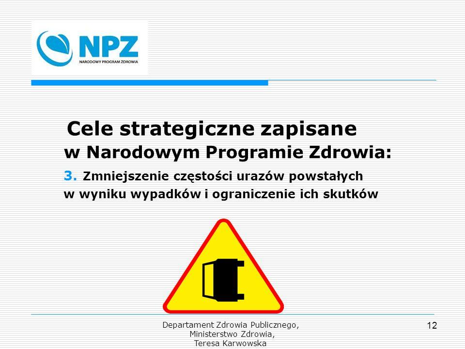 Departament Zdrowia Publicznego, Ministerstwo Zdrowia, Teresa Karwowska 12 Cele strategiczne zapisane w Narodowym Programie Zdrowia: 3. Zmniejszenie c