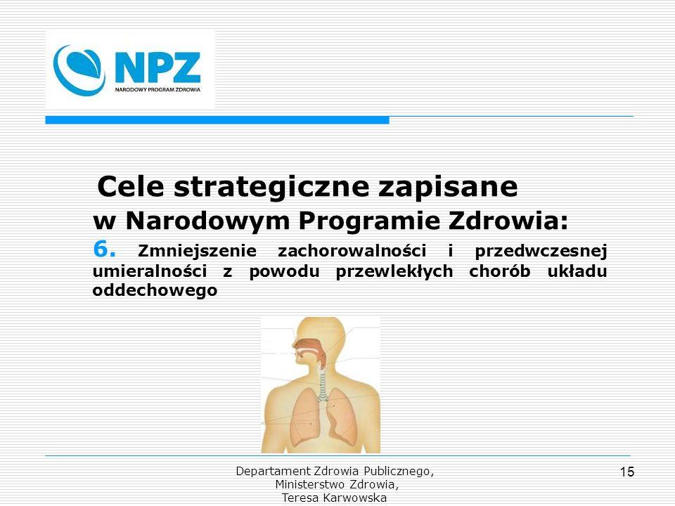 Departament Zdrowia Publicznego, Ministerstwo Zdrowia, Teresa Karwowska 15 Cele strategiczne zapisane w Narodowym Programie Zdrowia: 6. Zmniejszenie z