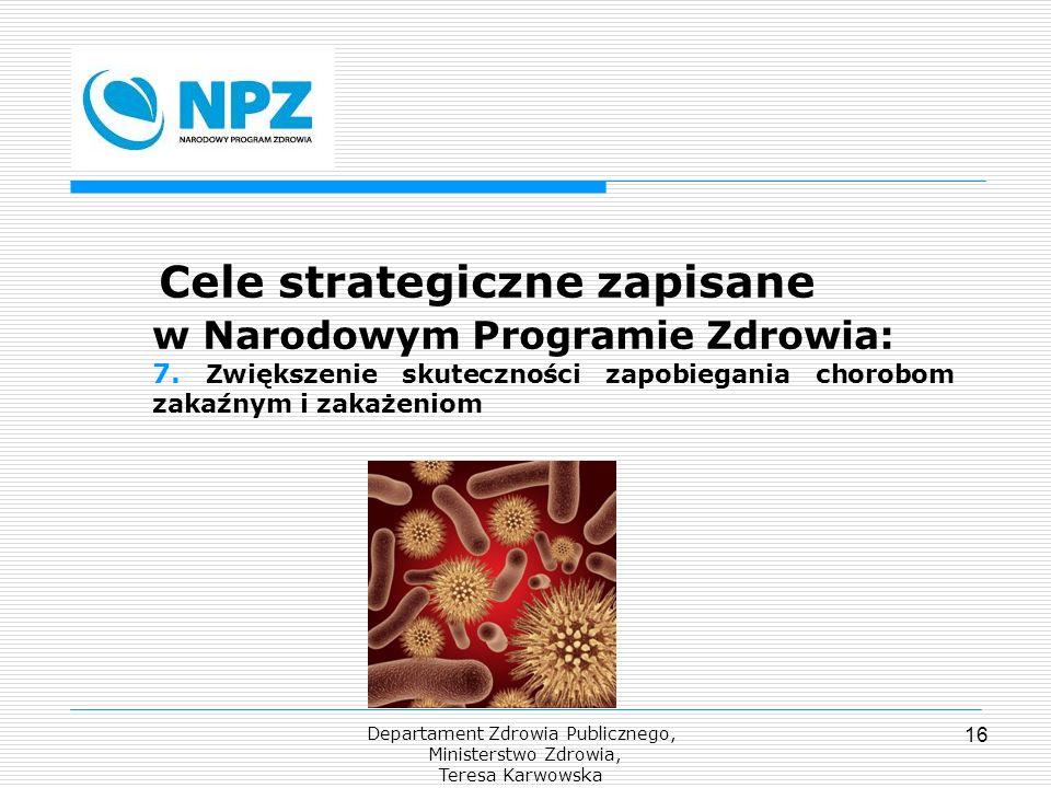Departament Zdrowia Publicznego, Ministerstwo Zdrowia, Teresa Karwowska 16 Cele strategiczne zapisane w Narodowym Programie Zdrowia: 7. Zwiększenie sk