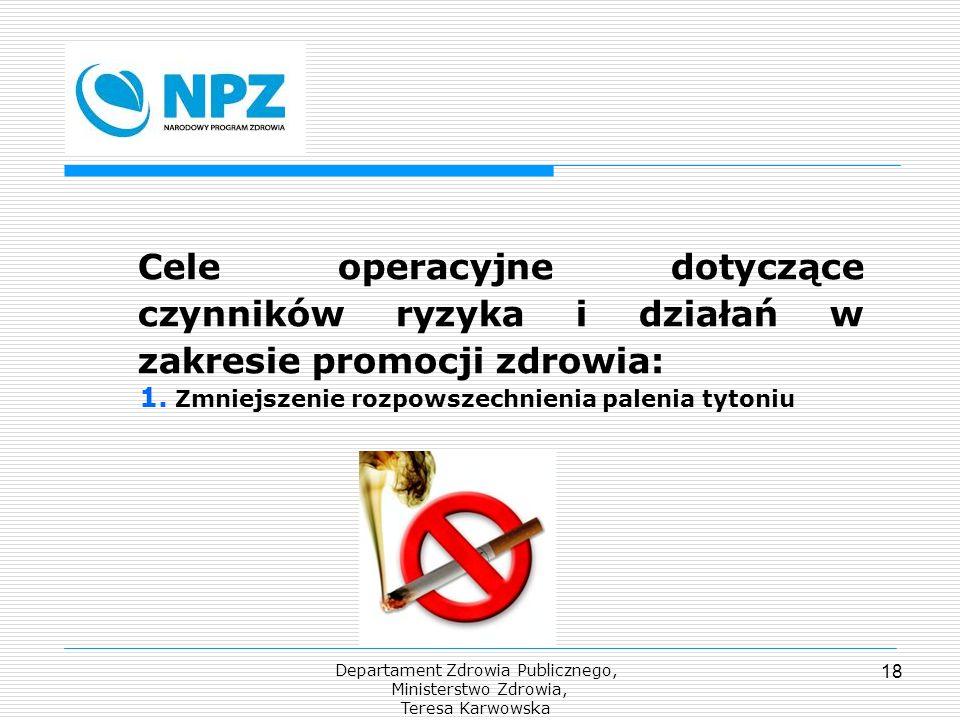 Departament Zdrowia Publicznego, Ministerstwo Zdrowia, Teresa Karwowska 18 Cele operacyjne dotyczące czynników ryzyka i działań w zakresie promocji zd