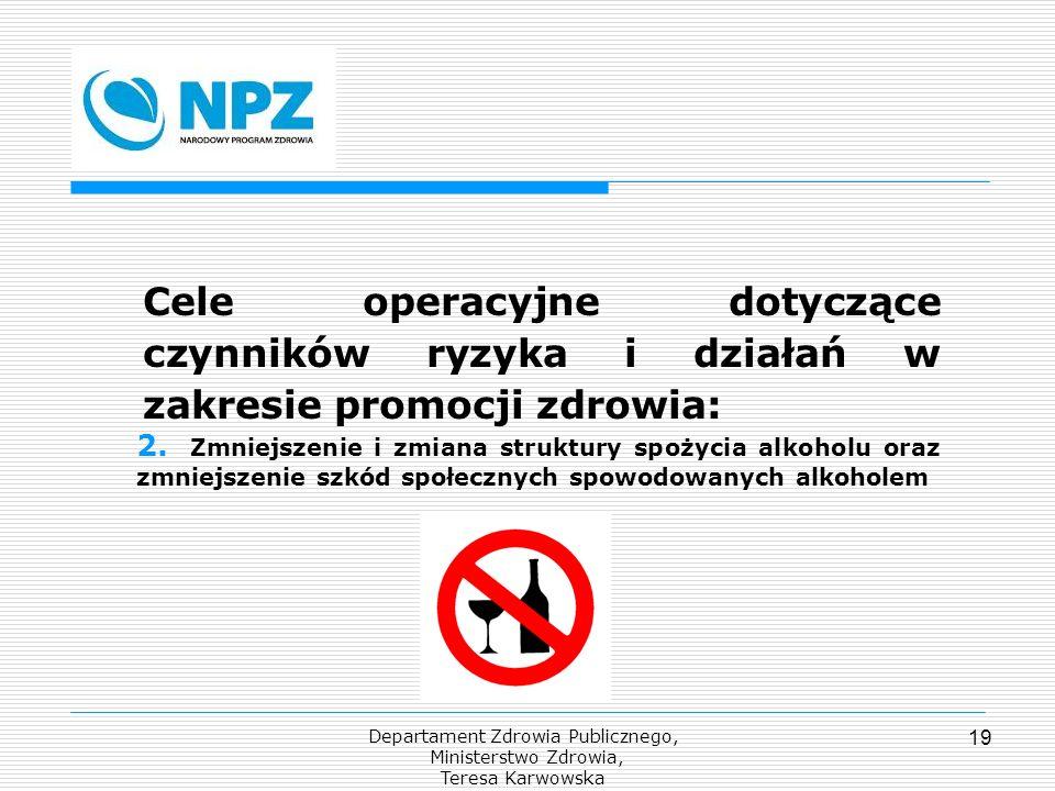 Departament Zdrowia Publicznego, Ministerstwo Zdrowia, Teresa Karwowska 19 Cele operacyjne dotyczące czynników ryzyka i działań w zakresie promocji zd
