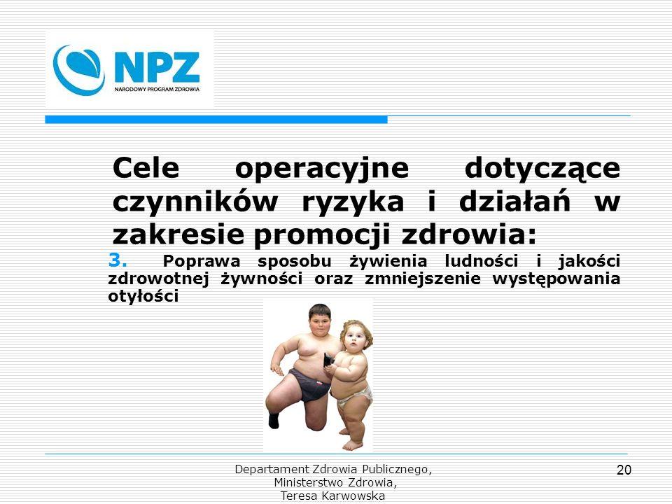 Departament Zdrowia Publicznego, Ministerstwo Zdrowia, Teresa Karwowska 20 Cele operacyjne dotyczące czynników ryzyka i działań w zakresie promocji zd