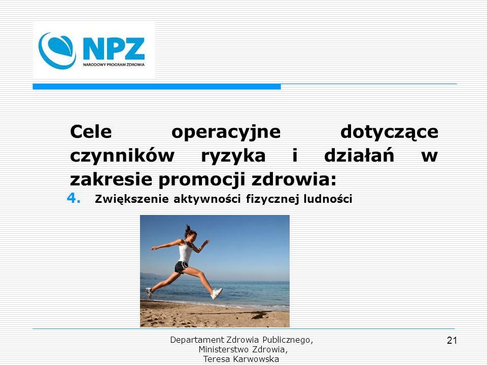 Departament Zdrowia Publicznego, Ministerstwo Zdrowia, Teresa Karwowska 21 Cele operacyjne dotyczące czynników ryzyka i działań w zakresie promocji zd