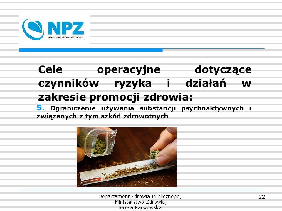 Departament Zdrowia Publicznego, Ministerstwo Zdrowia, Teresa Karwowska 22 Cele operacyjne dotyczące czynników ryzyka i działań w zakresie promocji zd