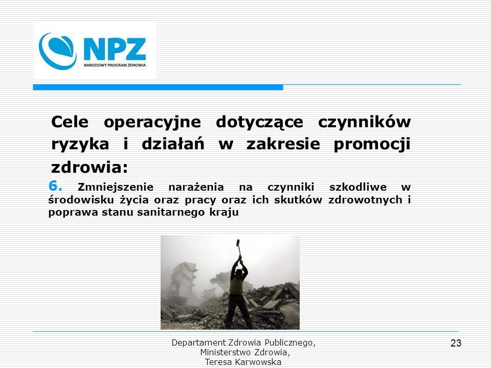 Departament Zdrowia Publicznego, Ministerstwo Zdrowia, Teresa Karwowska 23 Cele operacyjne dotyczące czynników ryzyka i działań w zakresie promocji zd