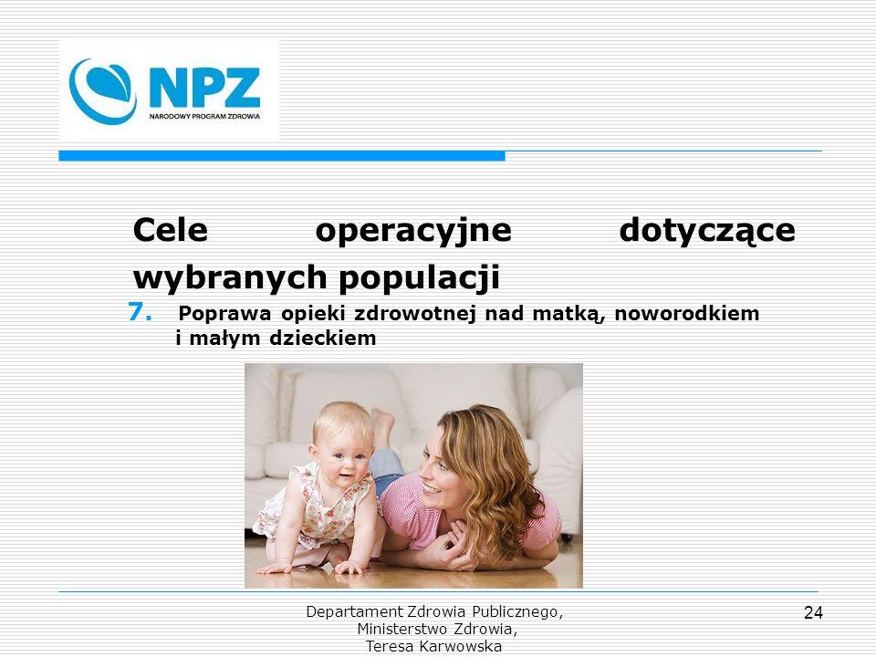 Departament Zdrowia Publicznego, Ministerstwo Zdrowia, Teresa Karwowska 24 Cele operacyjne dotyczące wybranych populacji 7. Poprawa opieki zdrowotnej
