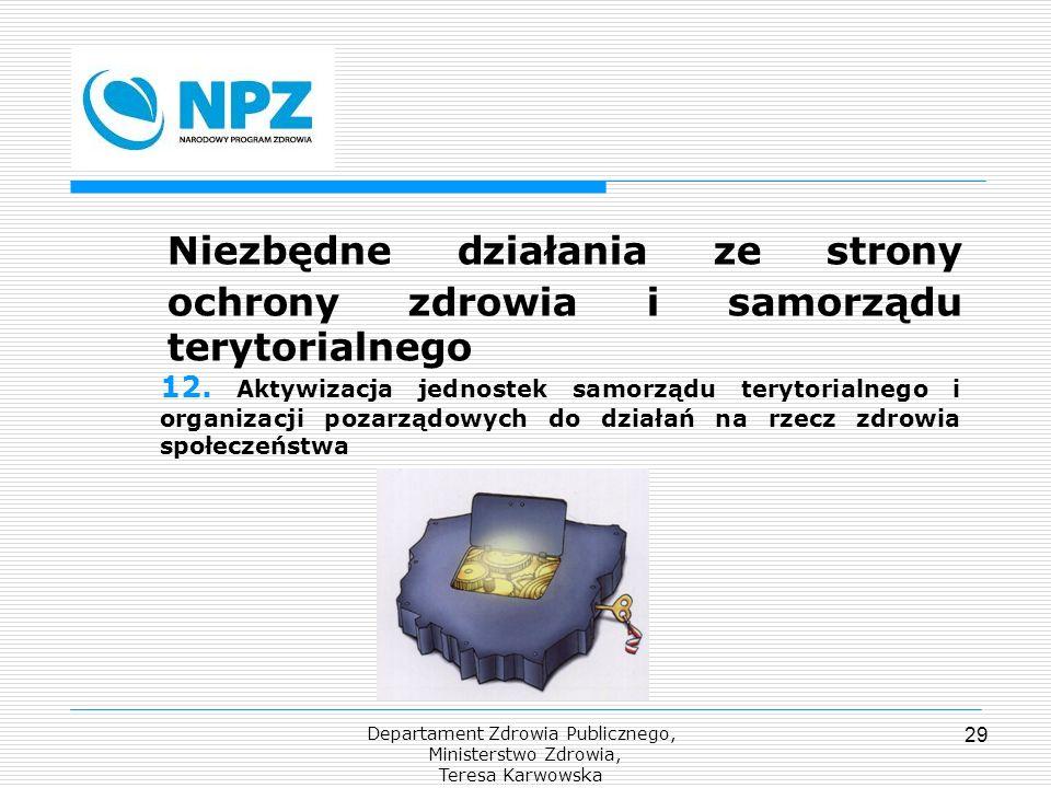 Departament Zdrowia Publicznego, Ministerstwo Zdrowia, Teresa Karwowska 29 Niezbędne działania ze strony ochrony zdrowia i samorządu terytorialnego 12