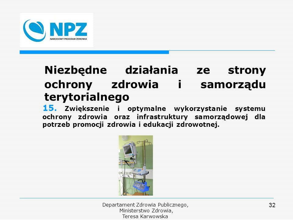 Departament Zdrowia Publicznego, Ministerstwo Zdrowia, Teresa Karwowska 32 Niezbędne działania ze strony ochrony zdrowia i samorządu terytorialnego 15
