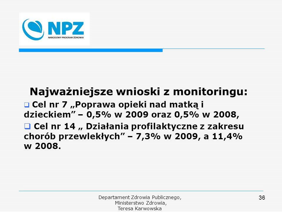 Departament Zdrowia Publicznego, Ministerstwo Zdrowia, Teresa Karwowska 36 Najważniejsze wnioski z monitoringu: Cel nr 7 Poprawa opieki nad matką i dz