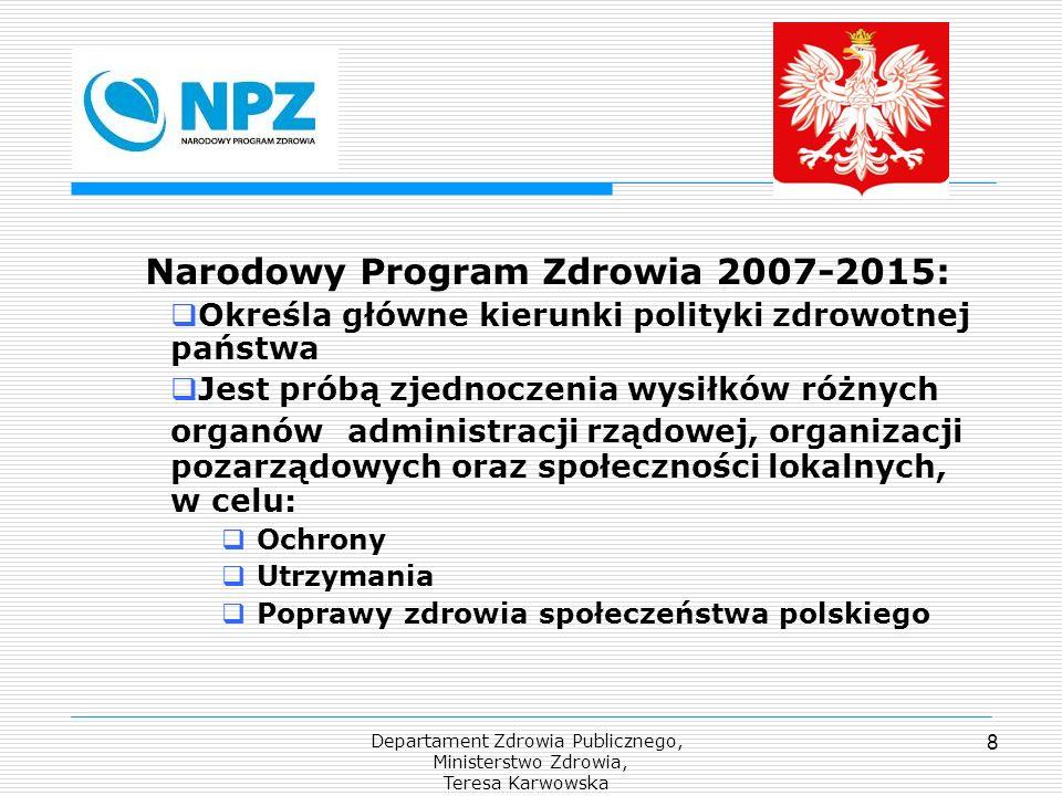 Departament Zdrowia Publicznego, Ministerstwo Zdrowia, Teresa Karwowska 8 Narodowy Program Zdrowia 2007-2015: Określa główne kierunki polityki zdrowot
