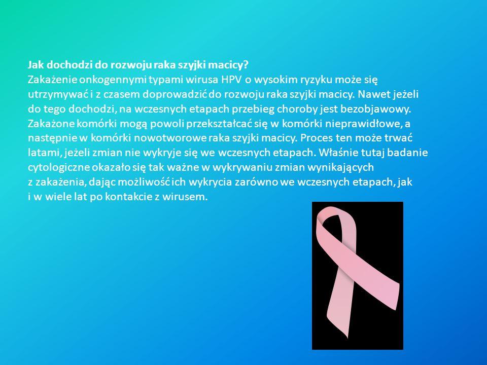 Jak dochodzi do rozwoju raka szyjki macicy? Zakażenie onkogennymi typami wirusa HPV o wysokim ryzyku może się utrzymywać i z czasem doprowadzić do roz