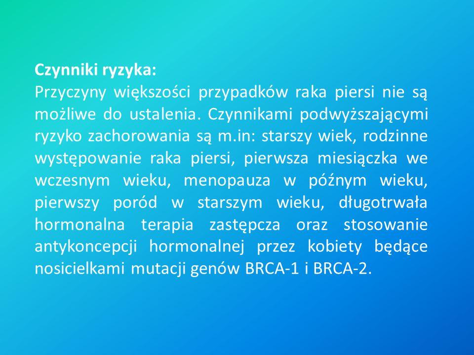Czynniki ryzyka: Przyczyny większości przypadków raka piersi nie są możliwe do ustalenia. Czynnikami podwyższającymi ryzyko zachorowania są m.in: star
