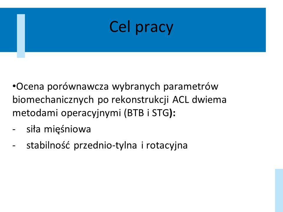 Cel pracy Ocena porównawcza wybranych parametrów biomechanicznych po rekonstrukcji ACL dwiema metodami operacyjnymi (BTB i STG): -s-siła mięśniowa -s-