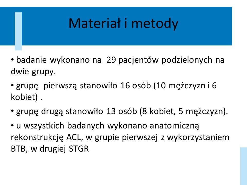 Materiał i metody badanie wykonano na 29 pacjentów podzielonych na dwie grupy. grupę pierwszą stanowiło 16 osób (10 mężczyzn i 6 kobiet). grupę drugą