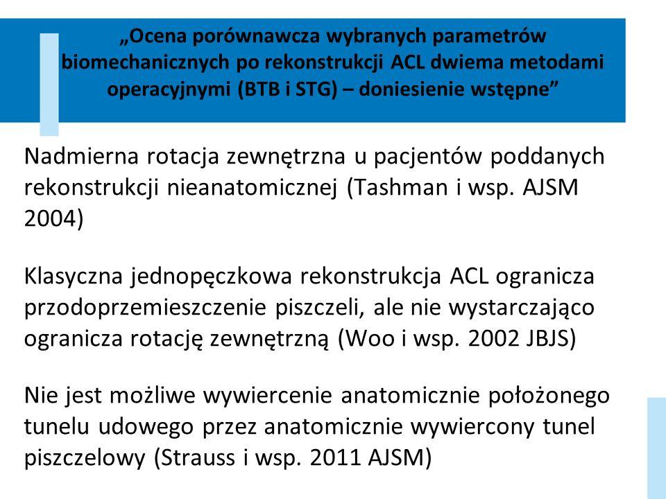 Ocena porównawcza wybranych parametrów biomechanicznych po rekonstrukcji ACL dwiema metodami operacyjnymi (BTB i STG) – doniesienie wstępne Nadmierna