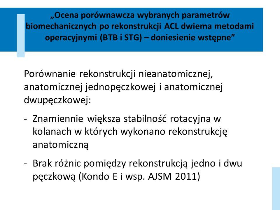 Porównanie rekonstrukcji nieanatomicznej, anatomicznej jednopęczkowej i anatomicznej dwupęczkowej: -Znamiennie większa stabilność rotacyjna w kolanach