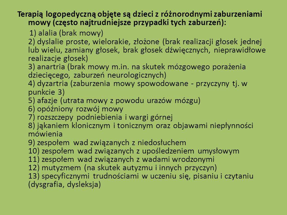 Terapią logopedyczną objęte są dzieci z różnorodnymi zaburzeniami mowy (często najtrudniejsze przypadki tych zaburzeń): 1) alalia (brak mowy) 2) dyslalie proste, wielorakie, złożone (brak realizacji głosek jednej lub wielu, zamiany głosek, brak głosek dźwięcznych, nieprawidłowe realizacje głosek) 3) anartria (brak mowy m.in.