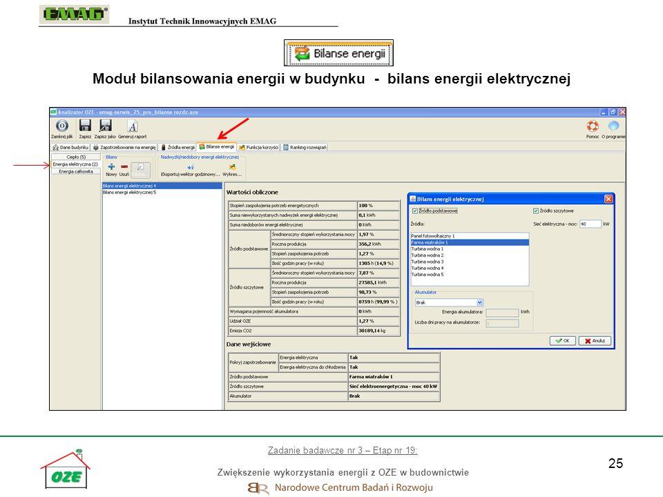 25 Moduł bilansowania energii w budynku - bilans energii elektrycznej Zadanie badawcze nr 3 – Etap nr 19: Zwiększenie wykorzystania energii z OZE w bu
