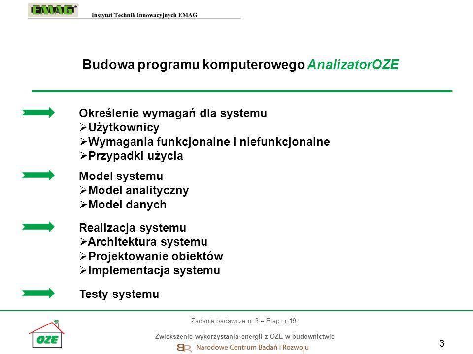3 Określenie wymagań dla systemu Użytkownicy Wymagania funkcjonalne i niefunkcjonalne Przypadki użycia Model systemu Model analityczny Model danych Re