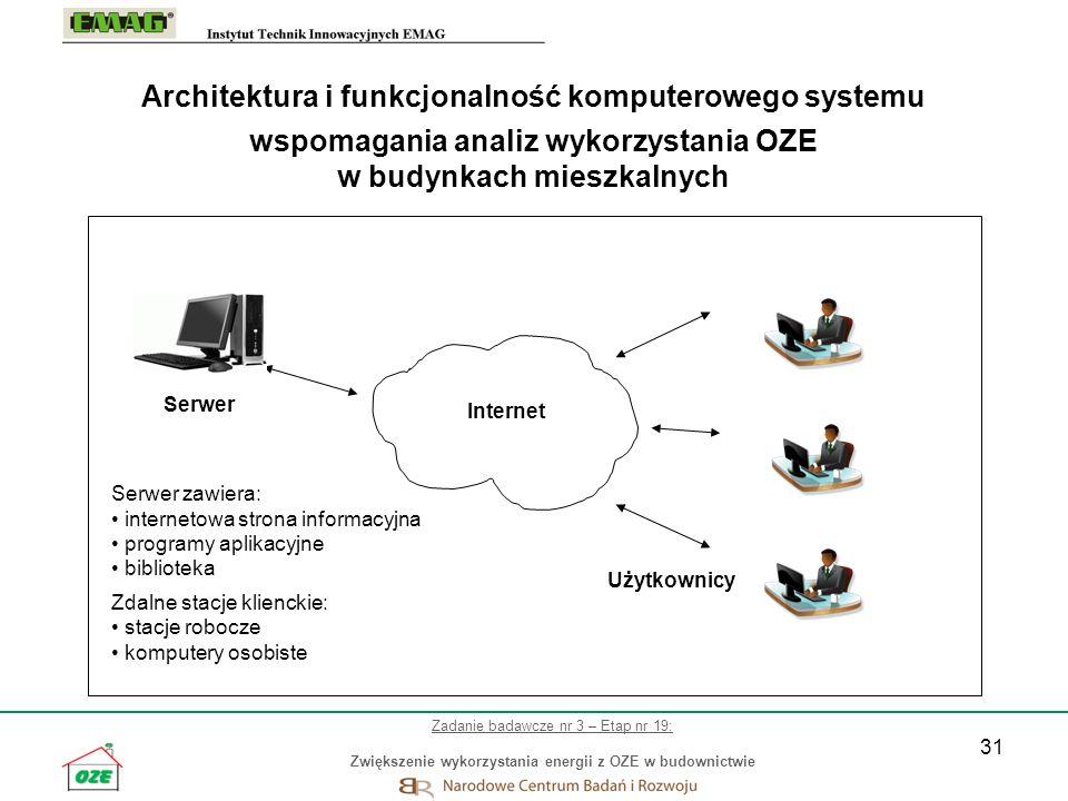 Architektura i funkcjonalność komputerowego systemu wspomagania analiz wykorzystania OZE w budynkach mieszkalnych Serwer zawiera: internetowa strona i