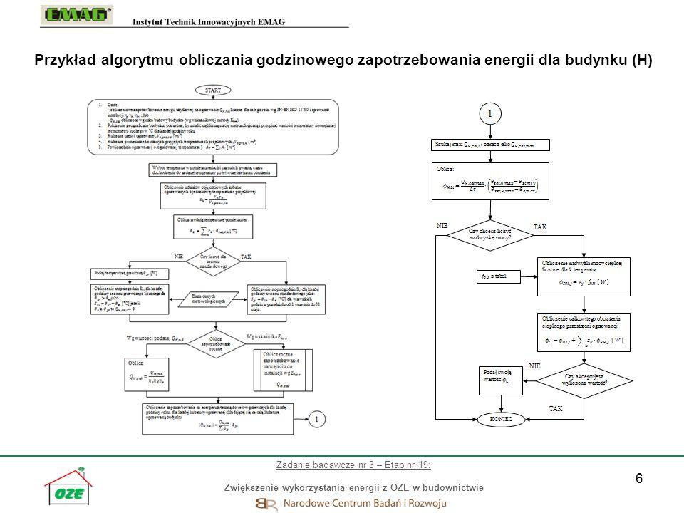 6 Przykład algorytmu obliczania godzinowego zapotrzebowania energii dla budynku (H) Zadanie badawcze nr 3 – Etap nr 19: Zwiększenie wykorzystania ener