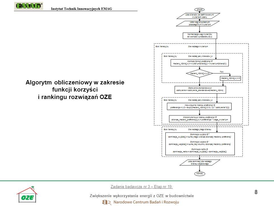 8 Algorytm obliczeniowy w zakresie funkcji korzyści i rankingu rozwiązań OZE Zadanie badawcze nr 3 – Etap nr 19: Zwiększenie wykorzystania energii z O