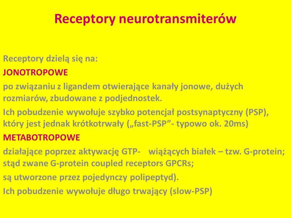 Receptory neurotransmiterów Receptory dzielą się na: JONOTROPOWE po związaniu z ligandem otwierające kanały jonowe, dużych rozmiarów, zbudowane z podj