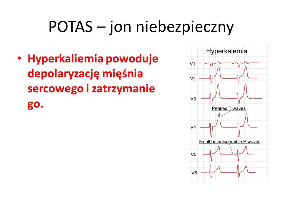 POTAS – jon niebezpieczny Hyperkaliemia powoduje depolaryzację mięśnia sercowego i zatrzymanie go.