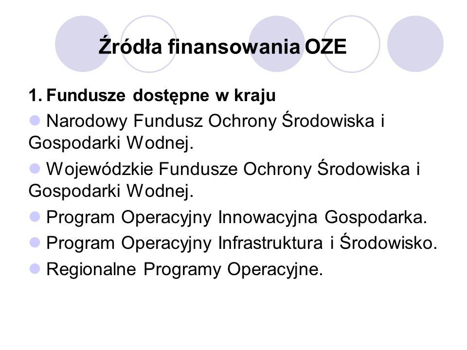 Źródła finansowania OZE 1.Fundusze dostępne w kraju Narodowy Fundusz Ochrony Środowiska i Gospodarki Wodnej. Wojewódzkie Fundusze Ochrony Środowiska i