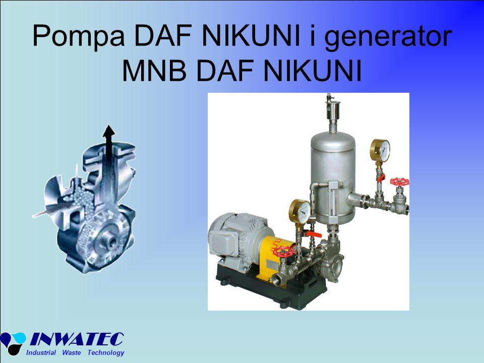 INWATEC Industrial Waste Technology Pompa DAF NIKUNI i generator MNB DAF NIKUNI