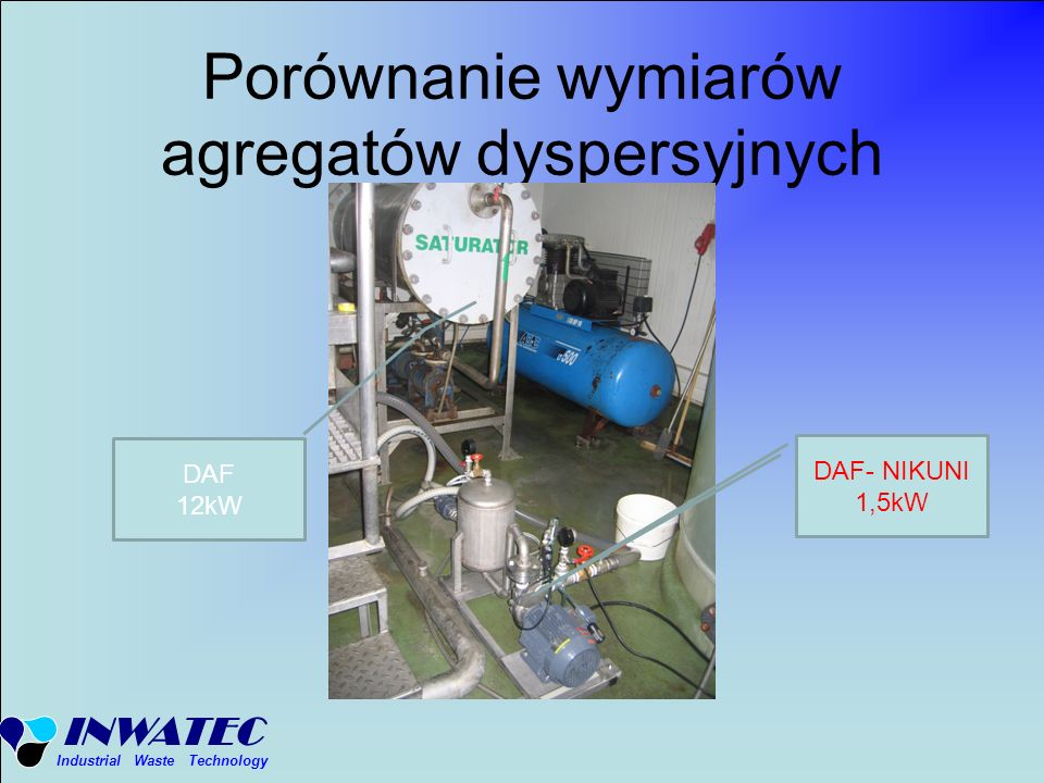 INWATEC Industrial Waste Technology Porównanie wymiarów agregatów dyspersyjnych DAF- NIKUNI 1,5kW DAF 12kW