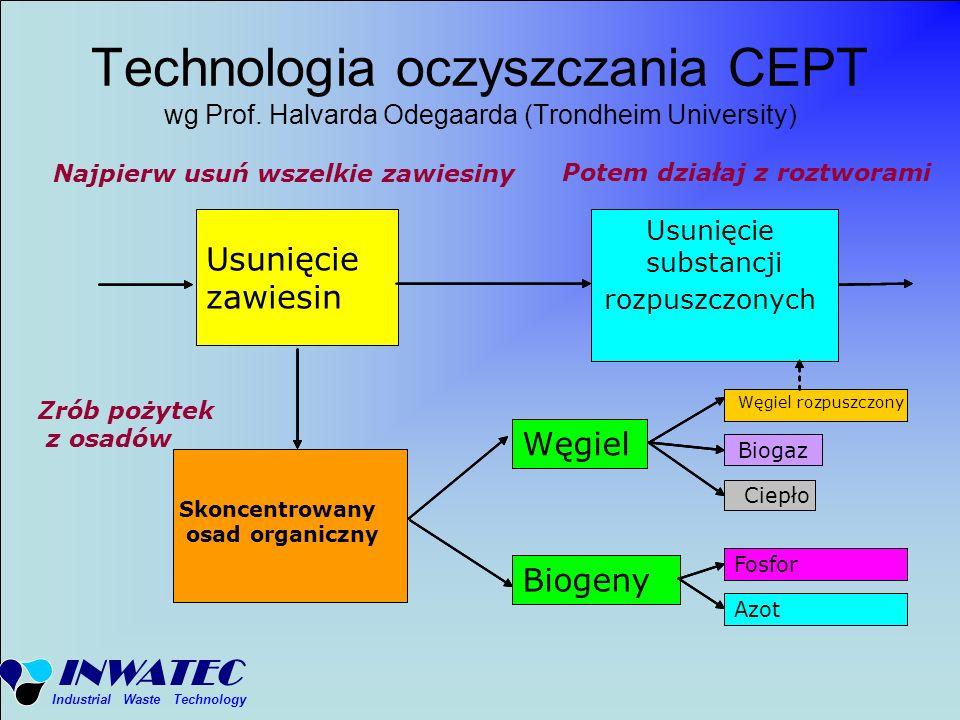INWATEC Industrial Waste Technology Technologia oczyszczania CEPT wg Prof. Halvarda Odegaarda (Trondheim University) Enhanced primary Removal of solub