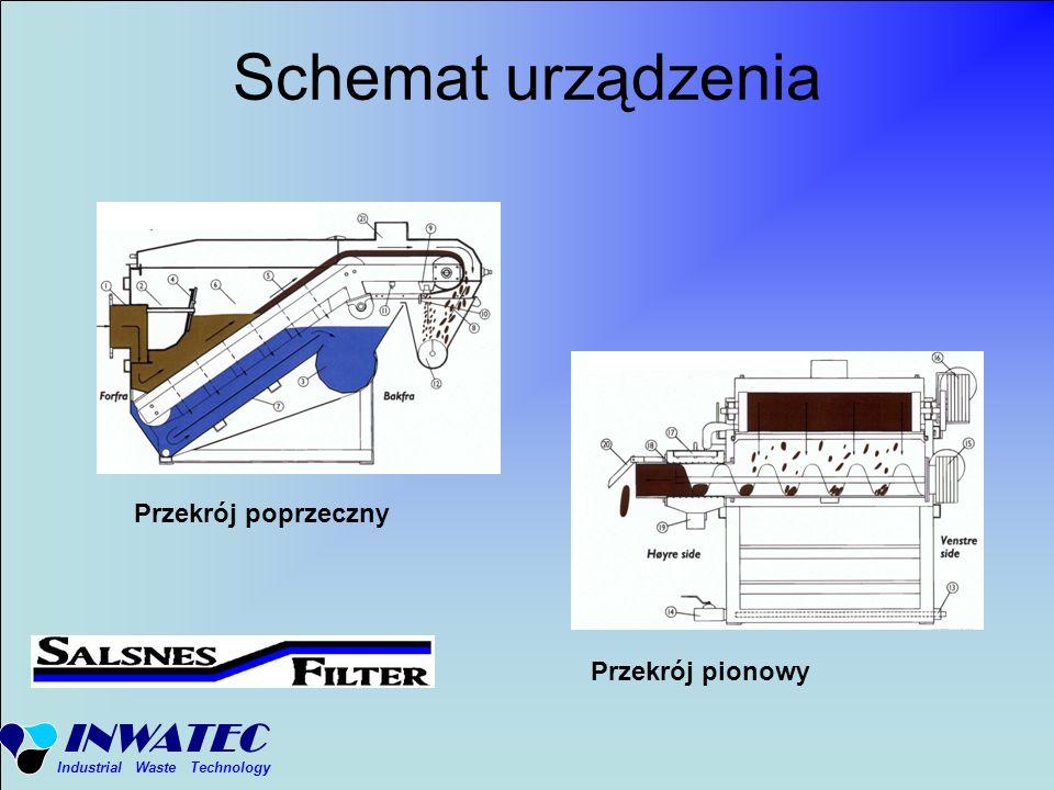INWATEC Industrial Waste Technology Schemat urządzenia Przekrój poprzeczny Przekrój pionowy