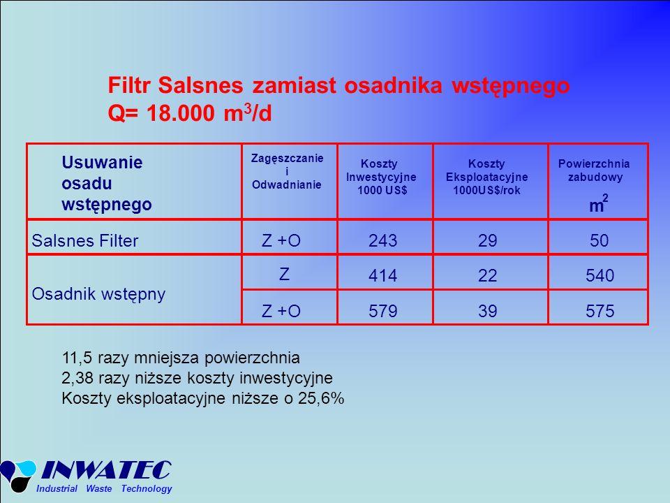 INWATEC Industrial Waste Technology Filtr Salsnes zamiast osadnika wstępnego Q= 18.000 m 3 /d Usuwanie osadu wstępnego Zagęszczanie i Odwadnianie Kosz