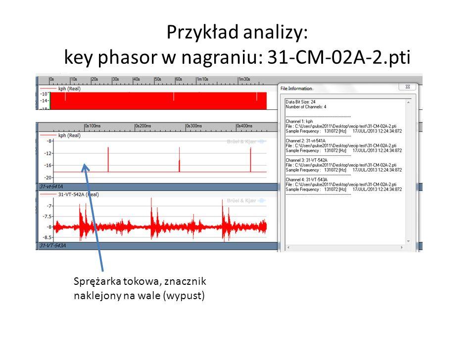 Przykład analizy: key phasor w nagraniu: 31-CM-02A-2.pti Sprężarka tokowa, znacznik naklejony na wale (wypust)