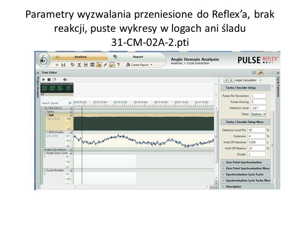 Parametry wyzwalania przeniesione do Reflexa, brak reakcji, puste wykresy w logach ani śladu 31-CM-02A-2.pti