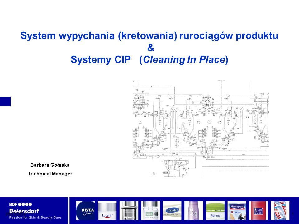08/03/201422 Faza tłuszczFaza wodna Pompa Stacja wysyłkowa kreta Do zbiornika Grupa mieszalnika podłączona do systemu CIP