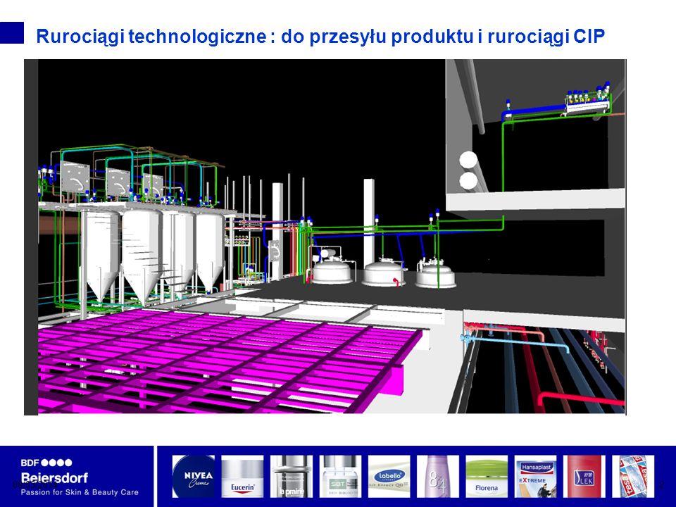 08/03/20143 Rurociągi technologiczne : do przesyłu produktu i rurociągi CIP Rurociąg przesyłowy produktu DN80