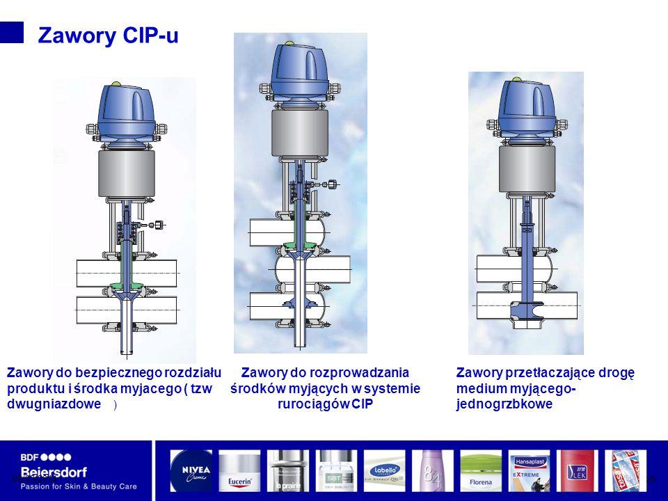 08/03/201426 Zawory CIP-u Zawory do bezpiecznego rozdziału produktu i środka myjacego ( tzw dwugniazdowe ) Zawory do rozprowadzania środków myjących w systemie rurociągów CIP Zawory przetłaczające drogę medium myjącego- jednogrzbkowe