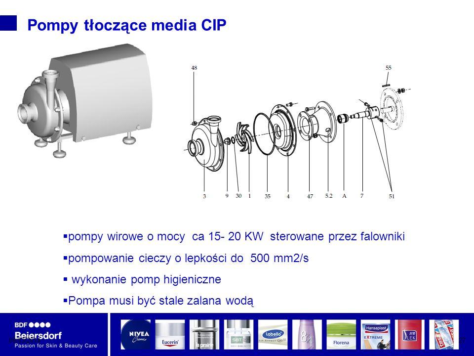 08/03/201427 Pompy tłoczące media CIP pompy wirowe o mocy ca 15- 20 KW sterowane przez falowniki pompowanie cieczy o lepkości do 500 mm2/s wykonanie pomp higieniczne Pompa musi być stale zalana wodą