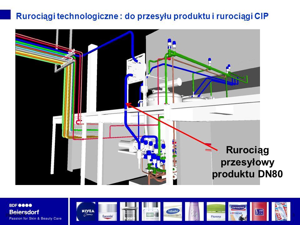 08/03/201424 krokkrok Krok 2- mycie zb przez główki myjące zainstalowane w zbiornikach
