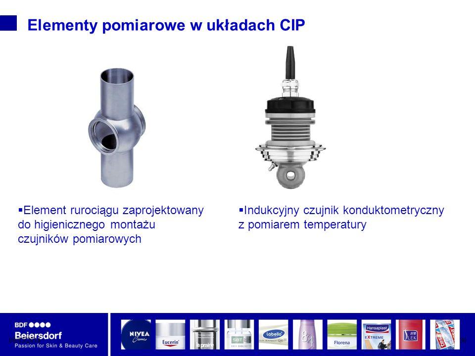 08/03/201430 Elementy pomiarowe w układach CIP Element rurociągu zaprojektowany do higienicznego montażu czujników pomiarowych Indukcyjny czujnik konduktometryczny z pomiarem temperatury