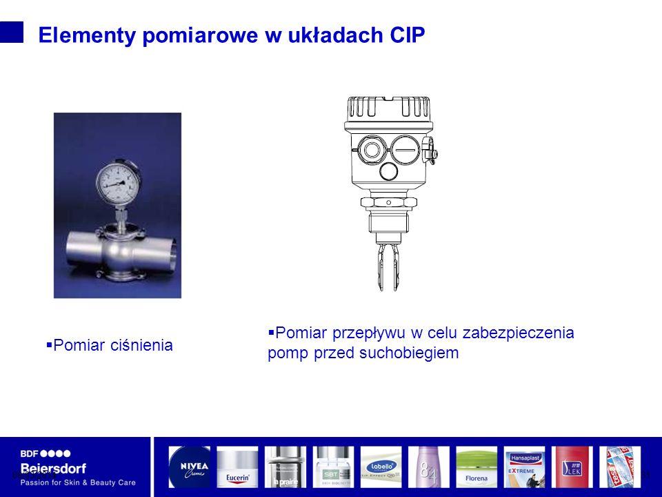 08/03/201431 Elementy pomiarowe w układach CIP Pomiar ciśnienia Pomiar przepływu w celu zabezpieczenia pomp przed suchobiegiem