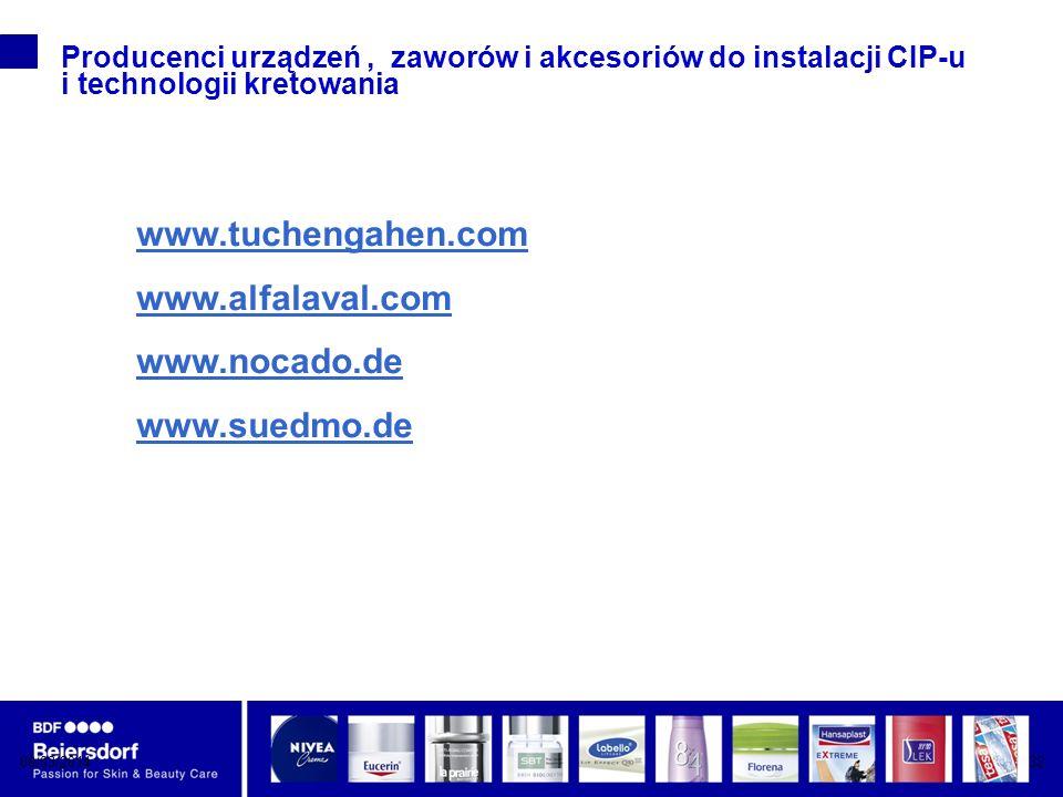 08/03/201432 Producenci urządzeń, zaworów i akcesoriów do instalacji CIP-u i technologii kretowania www.tuchengahen.com www.alfalaval.com www.nocado.de www.suedmo.de